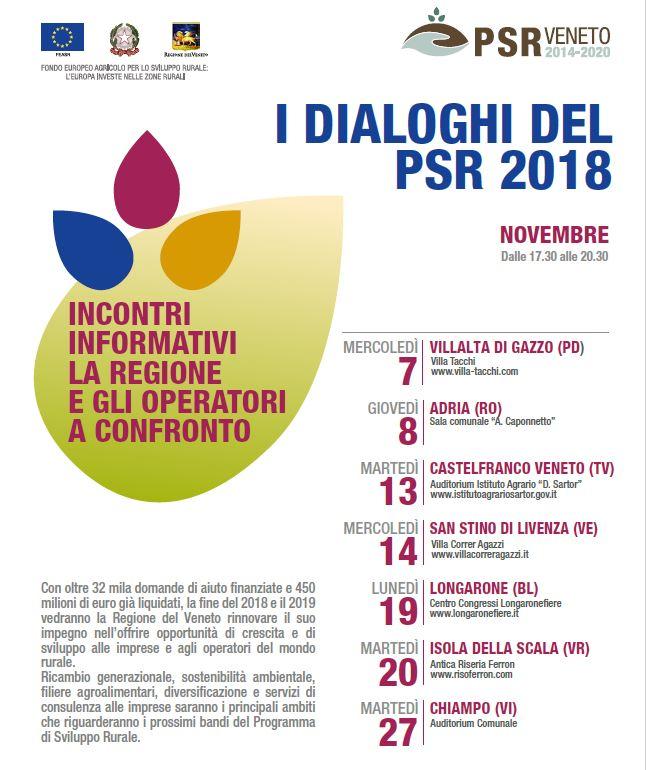 I Dialoghi del PSR 2018