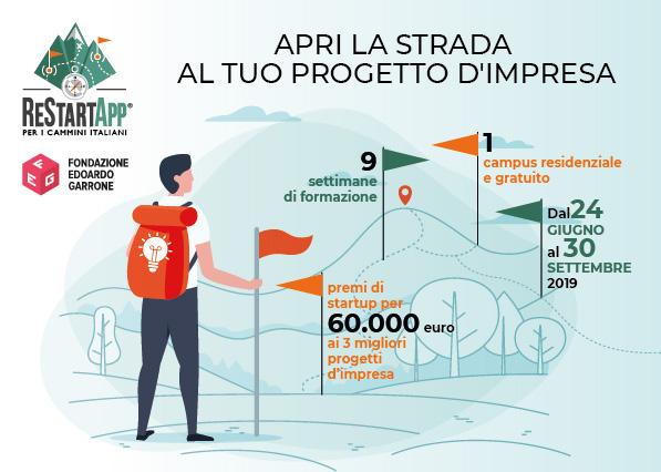 """APERTE LE ISCRIZIONI AL CAMPUS """"ReStartApp per i cammini italiani"""""""